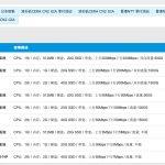 tmhhost双十一促销,日本cn2,美国三网cn2 gia,韩国cn2季付优惠